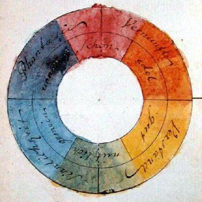 Colour Wheel Sydney Rudolf Steiner College